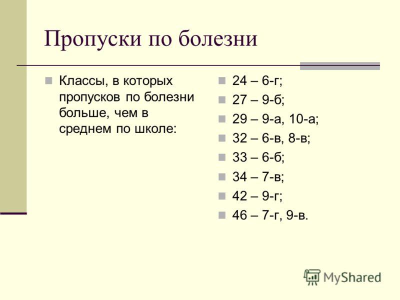 Пропуски по болезни Классы, в которых пропусков по болезни больше, чем в среднем по школе: 24 – 6-г; 27 – 9-б; 29 – 9-а, 10-а; 32 – 6-в, 8-в; 33 – 6-б; 34 – 7-в; 42 – 9-г; 46 – 7-г, 9-в.