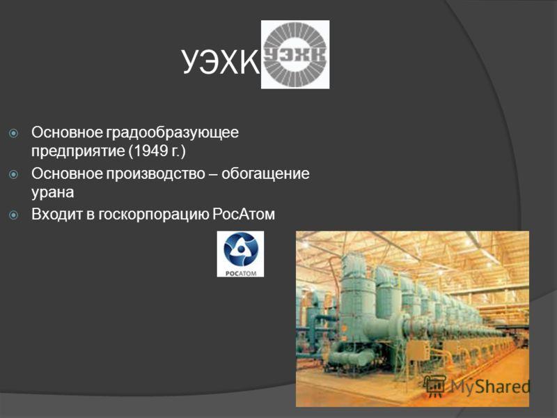 УЭХК Основное градообразующее предприятие (1949 г.) Основное производство – обогащение урана Входит в госкорпорацию РосАтом