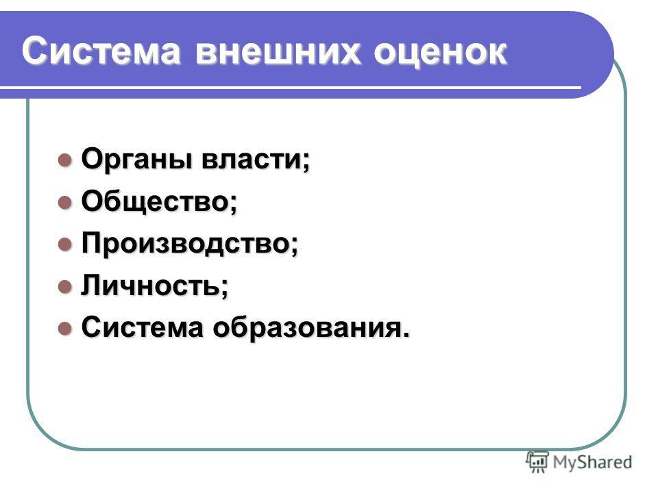 Система внешних оценок Органы власти; Органы власти; Общество; Общество; Производство; Производство; Личность; Личность; Система образования. Система образования.