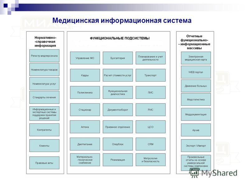 Медицинская информационная система