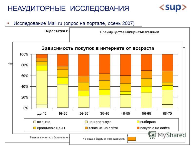 11 Исследование Mail.ru (опрос на портале, осень 2007) НЕАУДИТОРНЫЕ ИССЛЕДОВАНИЯ