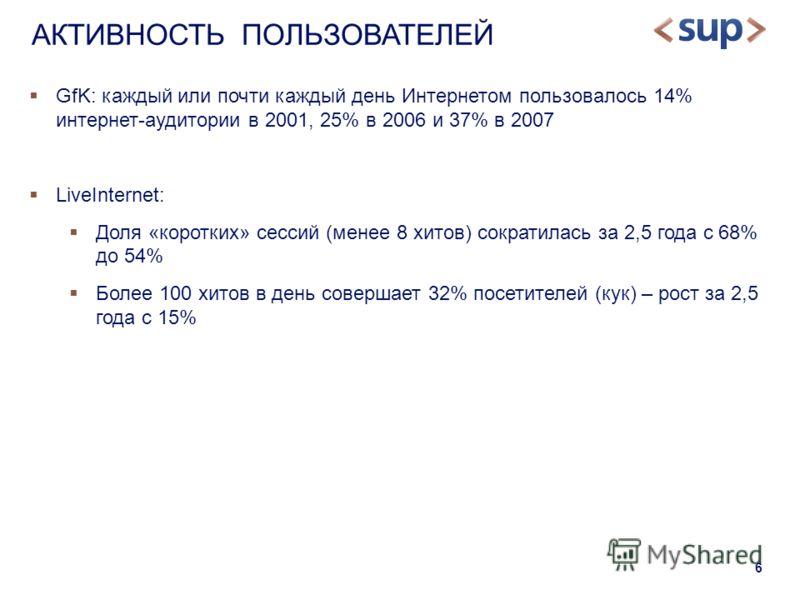 6 GfK: каждый или почти каждый день Интернетом пользовалось 14% интернет-аудитории в 2001, 25% в 2006 и 37% в 2007 LiveInternet: Доля «коротких» сессий (менее 8 хитов) сократилась за 2,5 года с 68% до 54% Более 100 хитов в день совершает 32% посетите