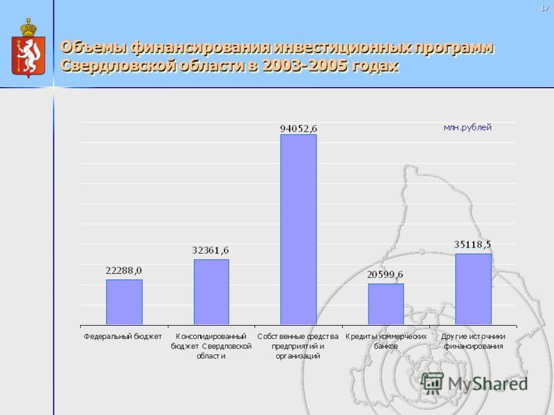 17 Объемы финансирования инвестиционных программ Свердловской области в 2003-2005 годах