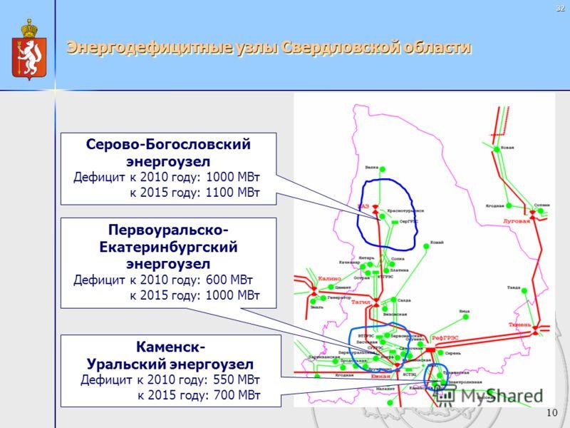 32 Энергодефицитные узлы Свердловской области Серово-Богословский энергоузел Дефицит к 2010 году: 1000 МВт к 2015 году: 1100 МВт Первоуральско- Екатеринбургский энергоузел Дефицит к 2010 году: 600 МВт к 2015 году: 1000 МВт Каменск- Уральский энергоуз