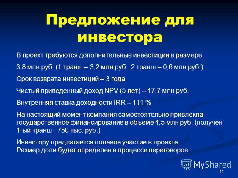 Предложение для инвестора В проект требуются дополнительные инвестиции в размере 3,8 млн руб. (1 транш – 3,2 млн руб., 2 транш – 0,6 млн руб.) Срок возврата инвестиций – 3 года Чистый приведенный доход NPV (5 лет) – 17,7 млн руб. Внутренняя ставка до