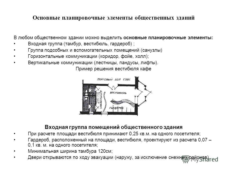 В любом общественном здании можно выделить основные планировочные элементы: Входная группа (тамбур, вестибюль, гардероб) ; Группа подсобных и вспомогательных помещений (санузлы) Горизонтальные коммуникации (коридор, фойе, холл); Вертикальные коммуник