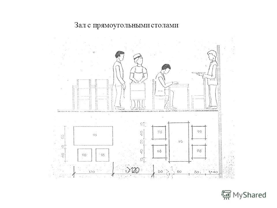 Зал с прямоугольными столами