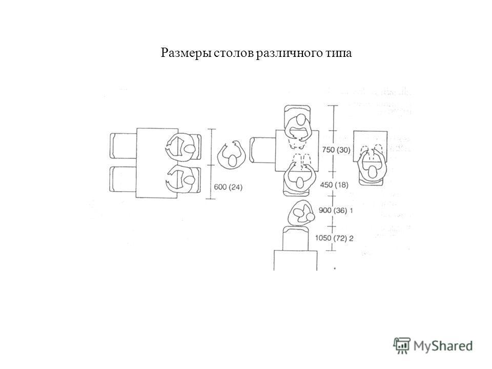 Размеры столов различного типа