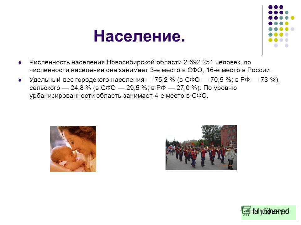 Население. Численность населения Новосибирской области 2 692 251 человек, по численности населения она занимает 3-е место в СФО, 16-е место в России. Удельный вес городского населения 75,2 % (в СФО 70,5 %; в РФ 73 %), сельского 24,8 % (в СФО 29,5 %;