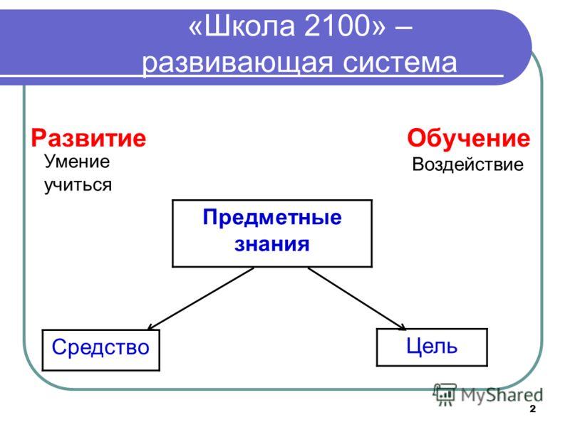 Образовательная система школа 2100