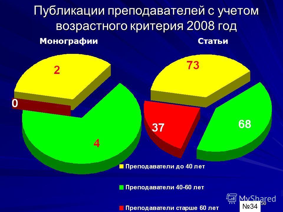 50 Публикации преподавателей с учетом возрастного критерия 2008 год МонографииСтатьи 34