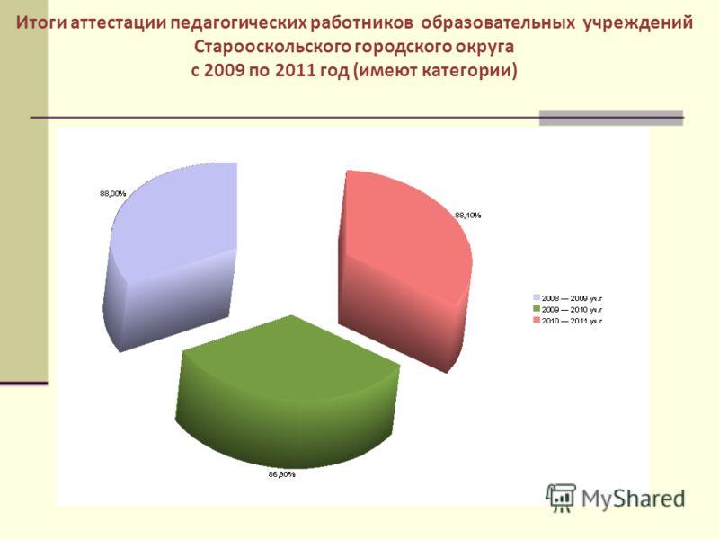 Итоги аттестации педагогических работников образовательных учреждений Старооскольского городского округа с 2009 по 2011 год (имеют категории)