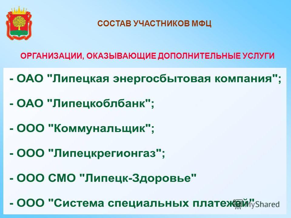 СОСТАВ УЧАСТНИКОВ МФЦ ОРГАНИЗАЦИИ, ОКАЗЫВАЮЩИЕ ДОПОЛНИТЕЛЬНЫЕ УСЛУГИ