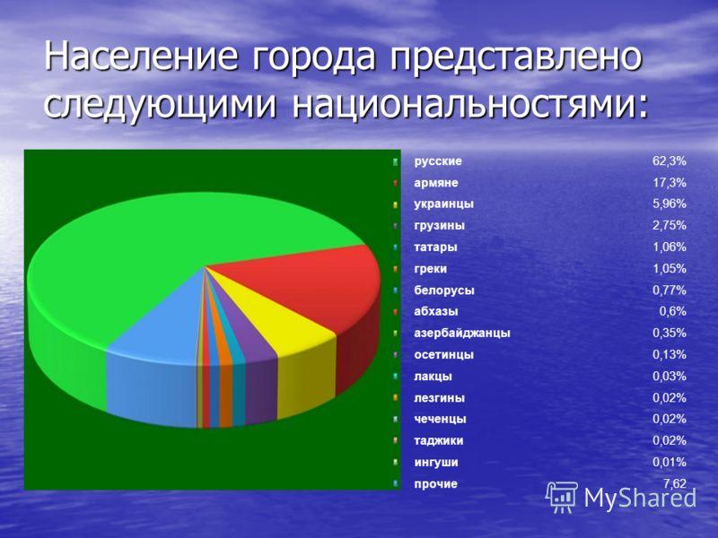 Население города представлено следующими национальностями: русские62,3% армяне17,3% украинцы5,96% грузины2,75% татары1,06% греки1,05% белорусы0,77% абхазы0,6% азербайджанцы0,35% осетинцы0,13% лакцы0,03% лезгины0,02% чеченцы0,02% таджики0,02% ингуши0,