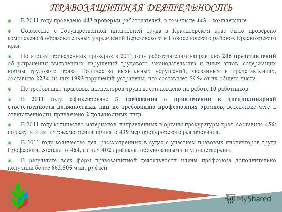 ПРАВОЗАЩИТНАЯ ДЕЯТЕЛЬНОСТЬ В 2011 году проведено 443 проверки работодателей, в том числе 443 – комплексные. Совместно с Государственной инспекцией труда в Красноярском крае было проверено комплексно 6 образовательных учреждений Березовского и Новосел