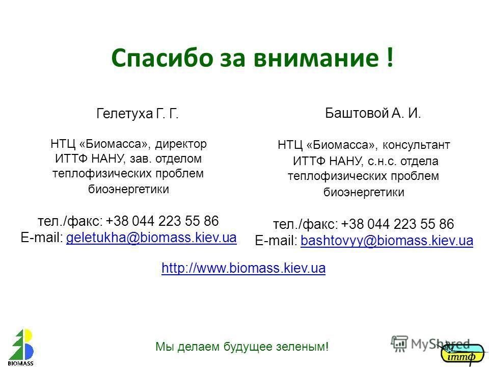 Гелетуха Г. Г. НТЦ «Биомасса», директор ИТТФ НАНУ, зав. отделом теплофизических проблем биоэнергетики тел./факс: +38 044 223 55 86 E-mail: geletukha@biomass.kiev.uageletukha@biomass.kiev.ua Спасибо за внимание ! Мы делаем будущее зеленым! Баштовой А.