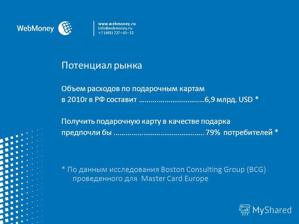 Потенциал рынка Объем расходов по подарочным картам в 2010г в РФ составит ……….……………………6,9 млрд. USD * Получить подарочную карту в качестве подарка предпочли бы ……………………………………….. 79% потребителей * * По данным исследования Boston Consulting Group (BCG
