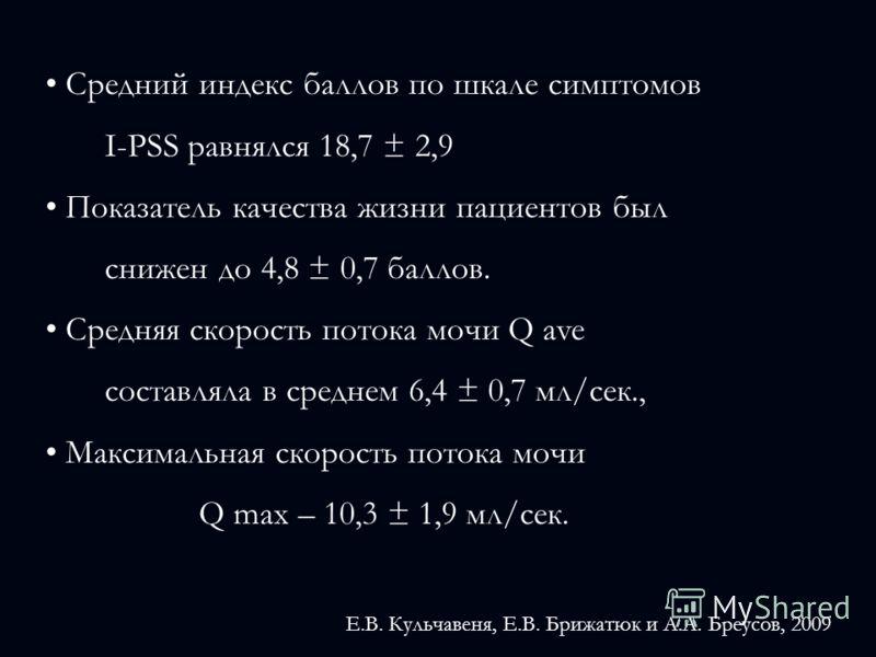 Средний индекс баллов по шкале симптомов I-PSS равнялся 18,7 ± 2,9 Показатель качества жизни пациентов был снижен до 4,8 ± 0,7 баллов. Средняя скорость потока мочи Q ave составляла в среднем 6,4 ± 0,7 мл/сек., Максимальная скорость потока мочи Q max