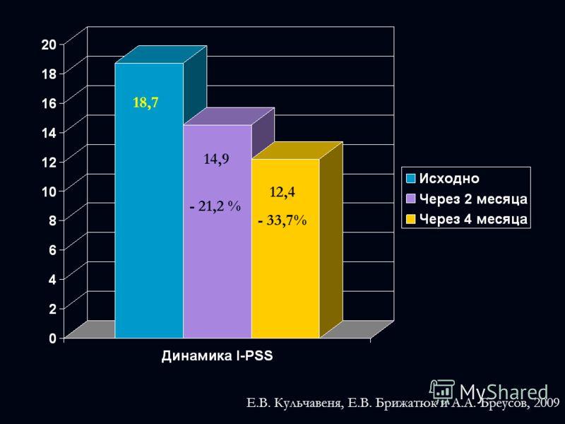 18,7 14,9 - 21,2 % 12,4 - 33,7% Е.В. Кульчавеня, Е.В. Брижатюк и А.А. Бреусов, 2009