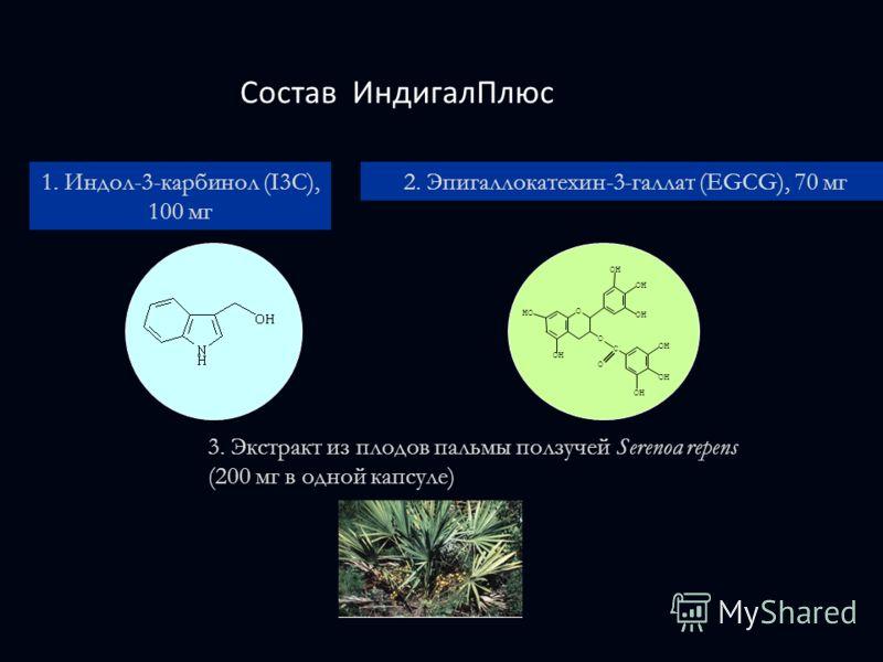 Состав ИндигалПлюс 2. Эпигаллокатехин-3-галлат (ЕGCG), 70 мг O O HO OH OH OH OH OH OH OH O C 1. Индол-3-карбинол (I3C), 100 мг 3. Экстракт из плодов пальмы ползучей Serenoa repens (200 мг в одной капсуле)