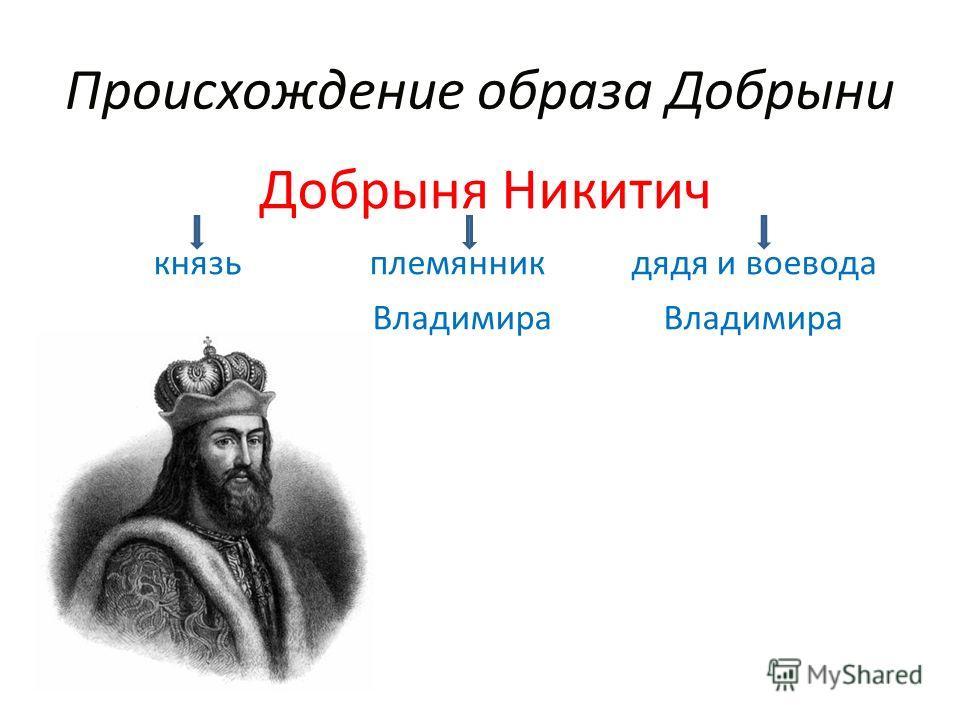 Происхождение образа Добрыни Добрыня Никитич князь племянник дядя и воевода Владимира Владимира