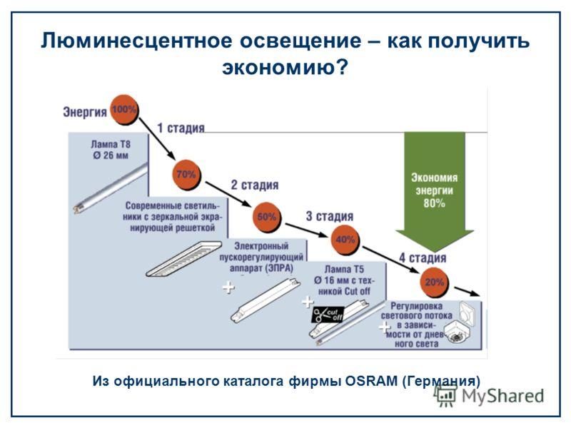 Люминесцентное освещение – как получить экономию? Из официального каталога фирмы OSRAM (Германия)