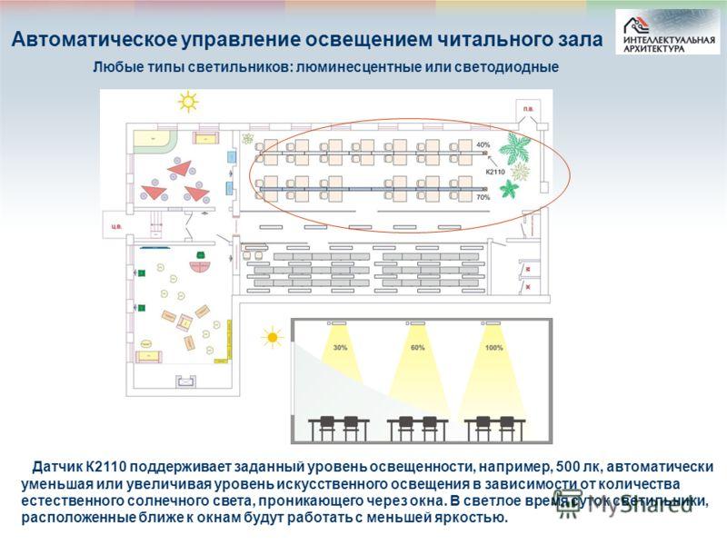 Автоматическое управление освещением читального зала Любые типы светильников: люминесцентные или светодиодные Датчик К2110 поддерживает заданный уровень освещенности, например, 500 лк, автоматически уменьшая или увеличивая уровень искусственного осве