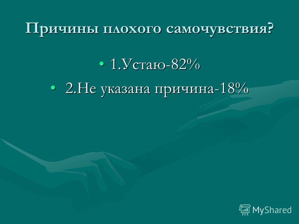 Причины плохого самочувствия? 1.Устаю-82%1.Устаю-82% 2.Не указана причина-18% 2.Не указана причина-18%