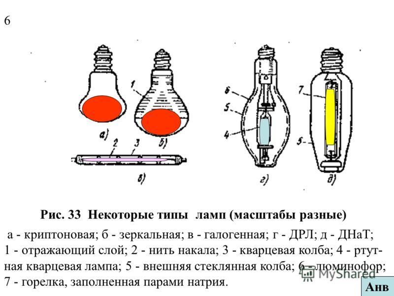Люминесцентные лампы (ЛЛ) Марки ламп: Марки ламп: ЛБ - лампа белого света, ЛД - лампа дневного света, ЛТБ - лампа тёпло-белого света, ЛХБ - лампа холодного света, ЛДЦ - лампа с улучшенной цветопередачей. Преимущества ЛЛ: значительная световая отдача