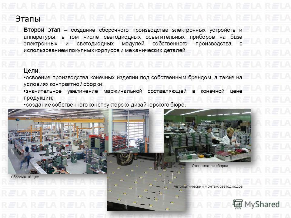 Второй этап – создание сборочного производства электронных устройств и аппаратуры, в том числе светодиодных осветительных приборов на базе электронных и светодиодных модулей собственного производства с использованием покупных корпусов и механических