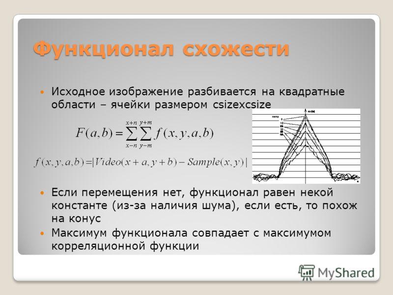 Функционал схожести Исходное изображение разбивается на квадратные области – ячейки размером csizexcsize Если перемещения нет, функционал равен некой константе (из-за наличия шума), если есть, то похож на конус Максимум функционала совпадает с максим