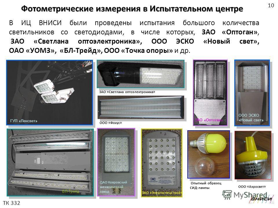 В ИЦ ВНИСИ были проведены испытания большого количества светильников со светодиодами, в числе которых, ЗАО «Оптоган», ЗАО «Светлана оптоэлектроника», ООО ЭСКО «Новый свет», ОАО «УОМЗ», «БЛ-Трейд», ООО «Точка опоры» и др. Фотометрические измерения в И