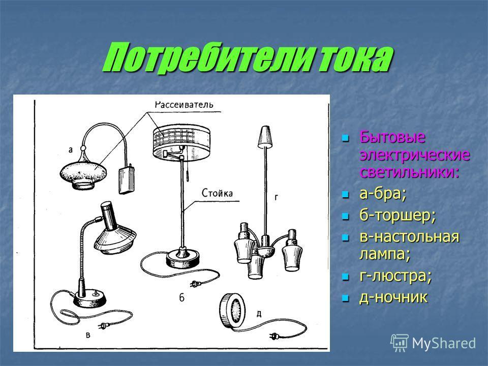 Потребители тока Бытовые электрические светильники: Бытовые электрические светильники: а-бра; а-бра; б-торшер; б-торшер; в-настольная лампа; в-настольная лампа; г-люстра; г-люстра; д-ночник д-ночник