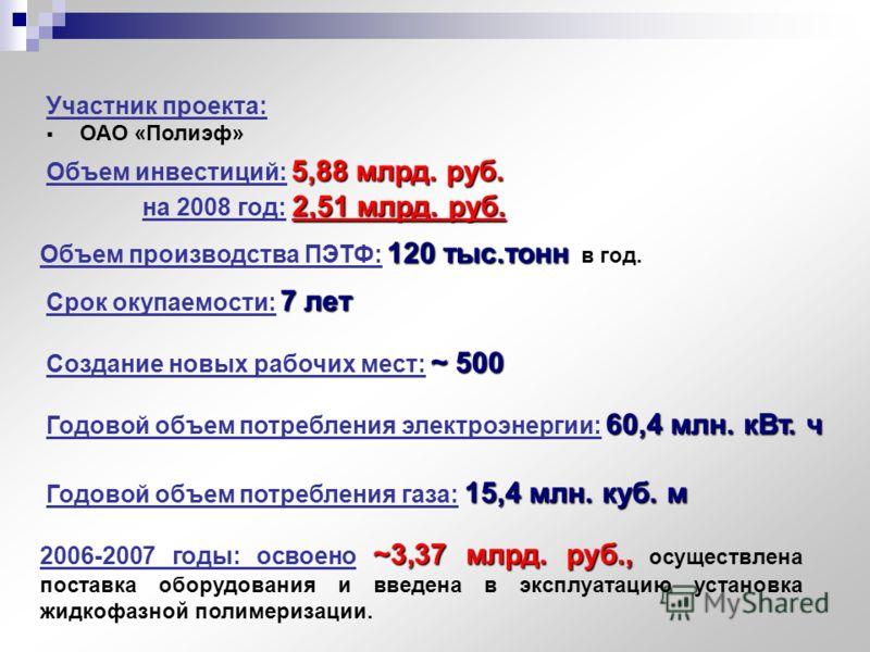 Участник проекта: ОАО «Полиэф» 5,88 млрд. руб. Объем инвестиций: 5,88 млрд. руб. 2,51 млрд. руб. на 2008 год: 2,51 млрд. руб. ~ 500 Создание новых рабочих мест: ~ 500 60,4 млн. кВт. ч Годовой объем потребления электроэнергии: 60,4 млн. кВт. ч 15,4 мл
