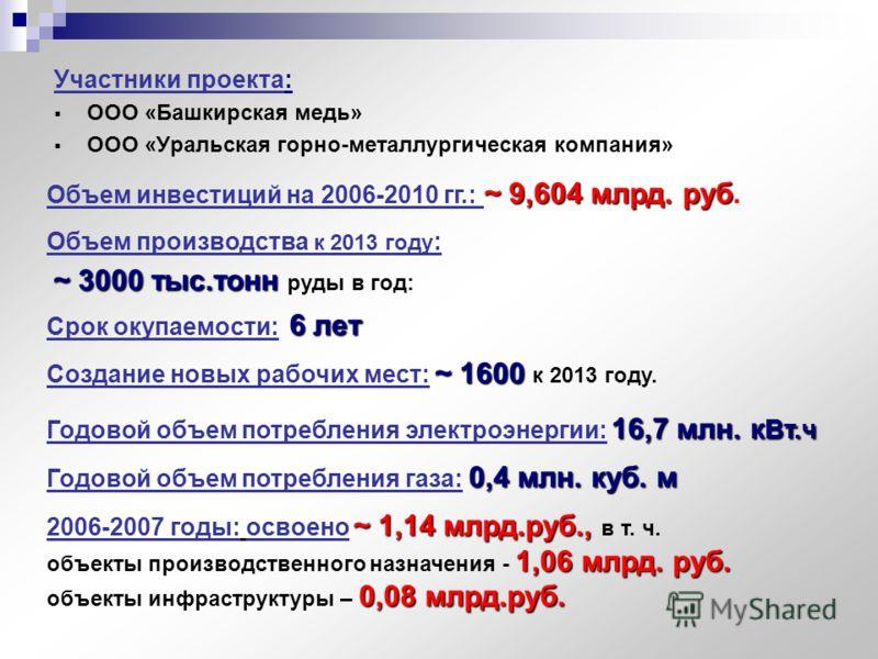 Участники проекта: ООО «Башкирская медь» ООО «Уральская горно-металлургическая компания» 6 лет Срок окупаемости: 6 лет Объем производства к 2013 году : ~ 3000 тыс.тонн ~ 3000 тыс.тонн руды в год: ~ 1600 Создание новых рабочих мест: ~ 1600 к 2013 году