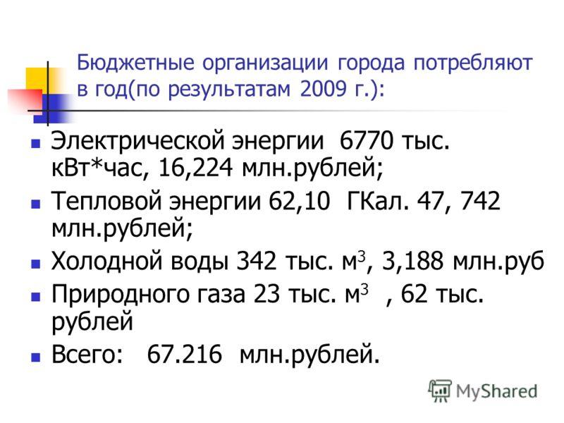 Бюджетные организации города потребляют в год(по результатам 2009 г.): Электрической энергии 6770 тыс. кВт*час, 16,224 млн.рублей; Тепловой энергии 62,10 ГКал. 47, 742 млн.рублей; Холодной воды 342 тыс. м 3, 3,188 млн.руб Природного газа 23 тыс. м 3,