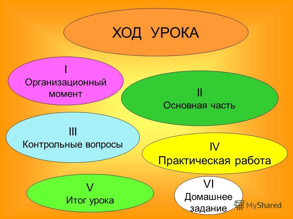 ХОД УРОКА I Организационный момент II Основная часть III Контрольные вопросы IV Практическая работа V Итог урока VI Домашнее задание