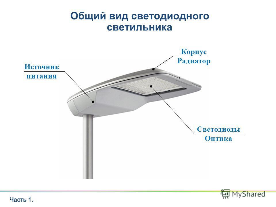 Корпус Радиатор Светодиоды Оптика Источник питания Общий вид светодиодного светильника