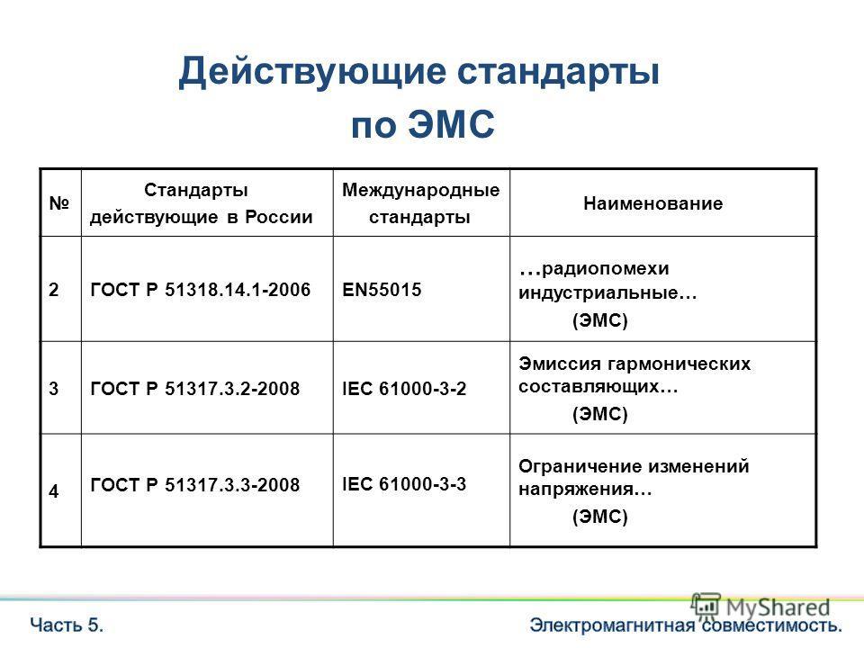 Стандарты действующие в России Международные стандарты Наименование 2ГОСТ Р 51318.14.1-2006EN55015 … радиопомехи индустриальные… (ЭМС) 3ГОСТ Р 51317.3.2-2008IEC 61000-3-2 Эмиссия гармонических составляющих… (ЭМС) 4 ГОСТ Р 51317.3.3-2008IEC 61000-3-3