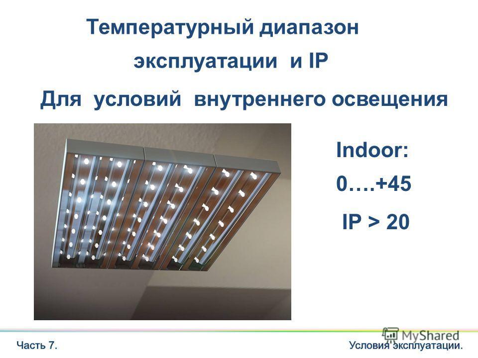 Температурный диапазон эксплуатации и IP Для условий внутреннего освещения Indoor: 0….+45 IP > 20