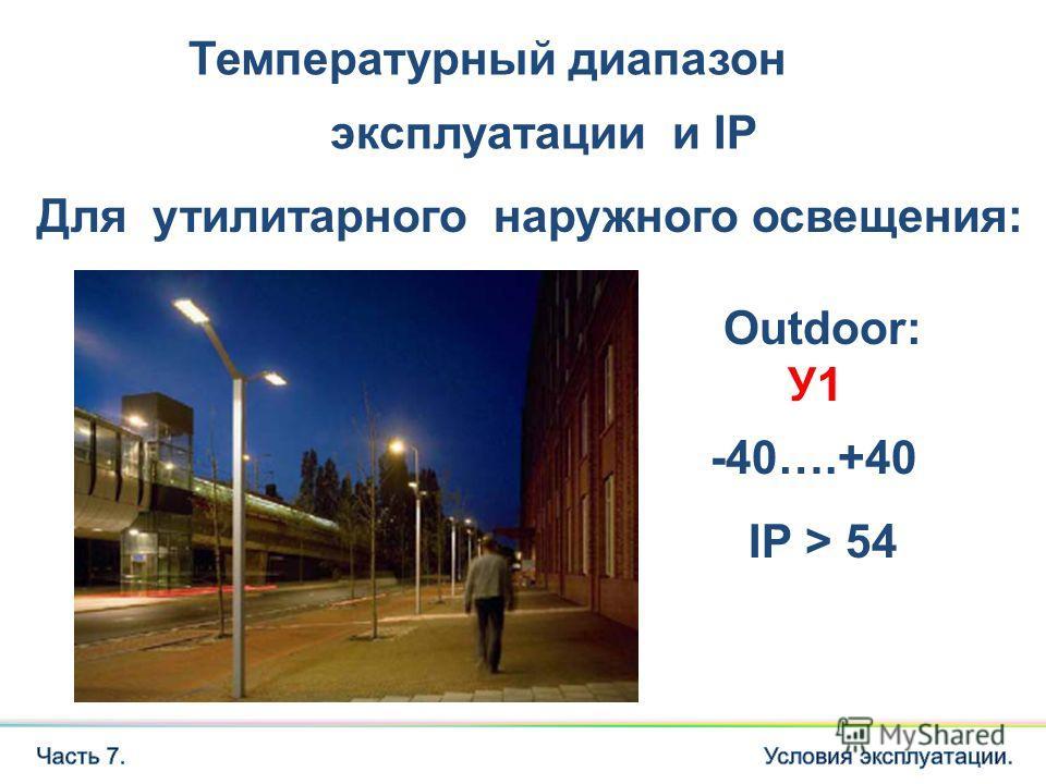 Температурный диапазон эксплуатации и IP Для утилитарного наружного освещения: Outdoor: У1 -40….+40 IP > 54