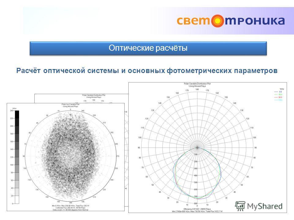 Оптические расчёты Расчёт оптической системы и основных фотометрических параметров