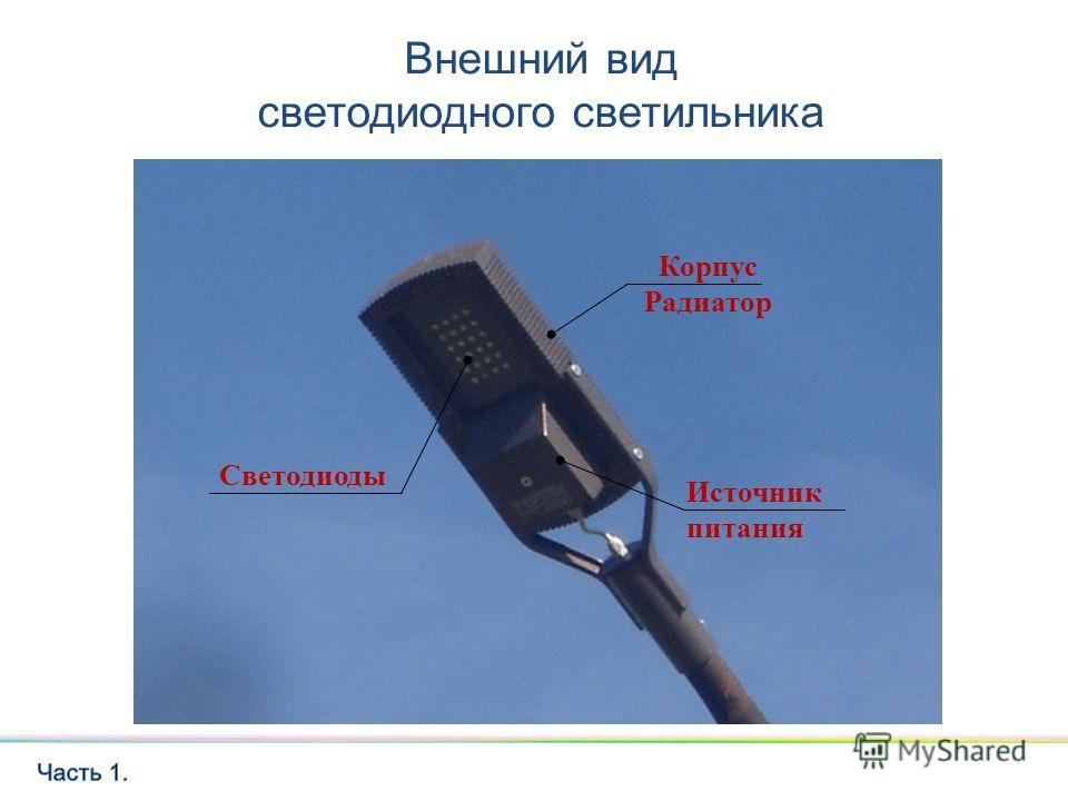 Корпус Радиатор Светодиоды Источник питания Внешний вид светодиодного светильника