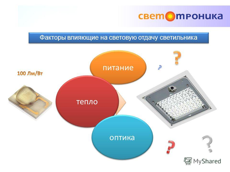 Факторы влияющие на световую отдачу светильника питание тепло оптика