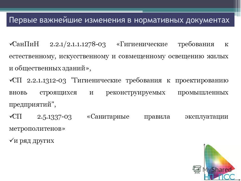 Первые важнейшие изменения в нормативных документах СанПиН 2.2.1/2.1.1.1278-03 «Гигиенические требования к естественному, искусственному и совмещенному освещению жилых и общественных зданий», СП 2.2.1.1312-03