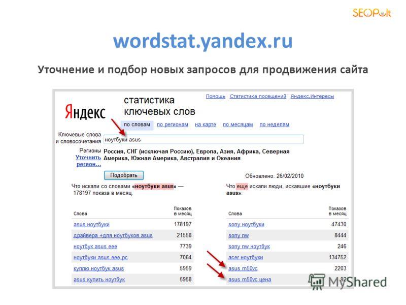 wordstat.yandex.ru Уточнение и подбор новых запросов для продвижения сайта