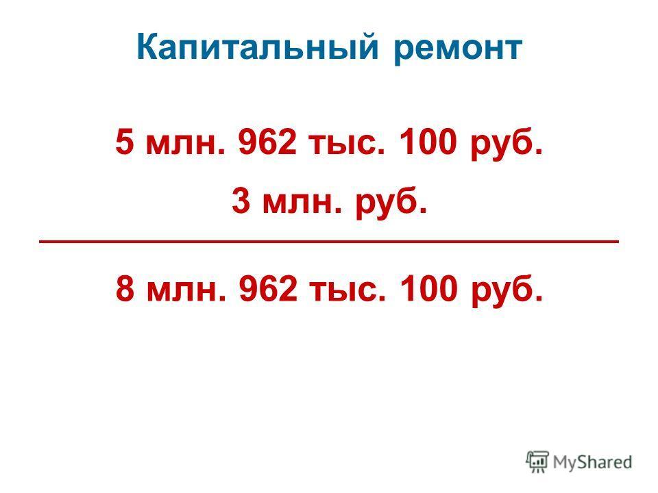 5 млн. 962 тыс. 100 руб. 3 млн. руб. 8 млн. 962 тыс. 100 руб. Капитальный ремонт