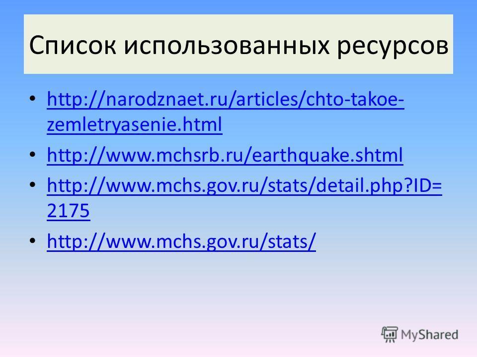 Список использованных ресурсов http://narodznaet.ru/articles/chto-takoe- zemletryasenie.html http://narodznaet.ru/articles/chto-takoe- zemletryasenie.html http://www.mchsrb.ru/earthquake.shtml http://www.mchs.gov.ru/stats/detail.php?ID= 2175 http://w