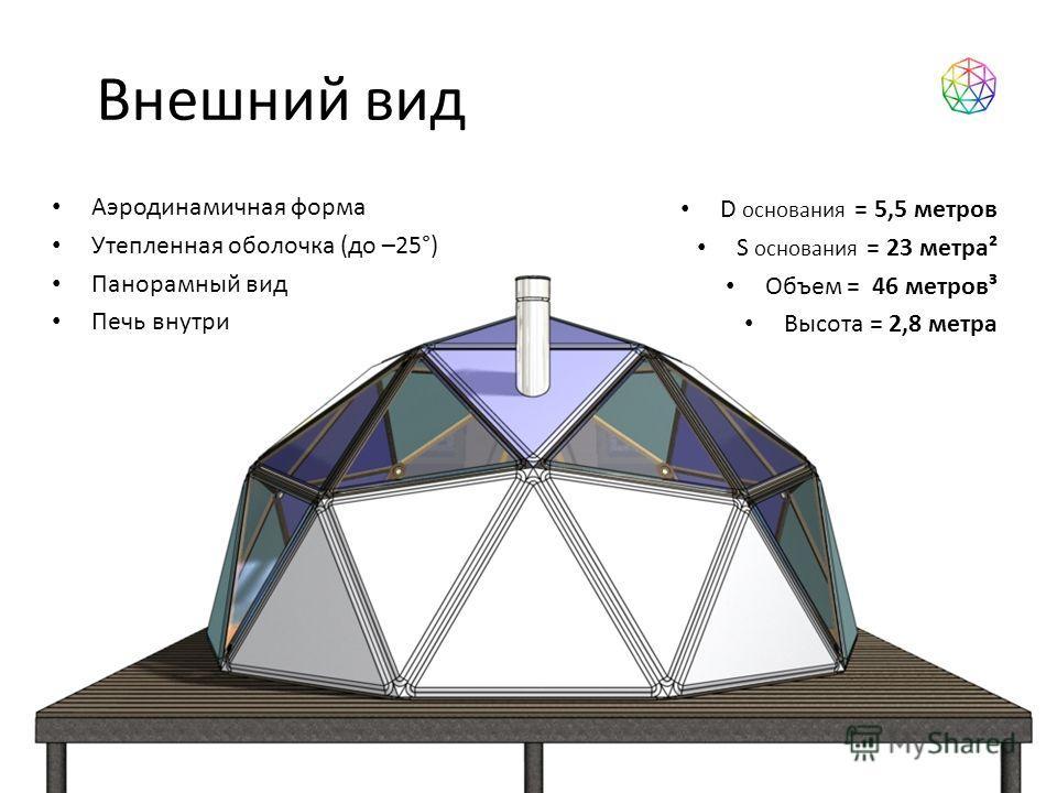 Внешний вид Аэродинамичная форма Утепленная оболочка (до –25°) Панорамный вид Печь внутри D основания = 5,5 метров S основания = 23 метра² Объем = 46 метров³ Высота = 2,8 метра