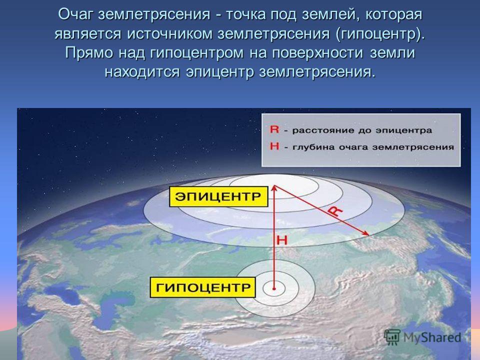 Очаг землетрясения - точка под землей, которая является источником землетрясения (гипоцентр). Прямо над гипоцентром на поверхности земли находится эпицентр землетрясения.